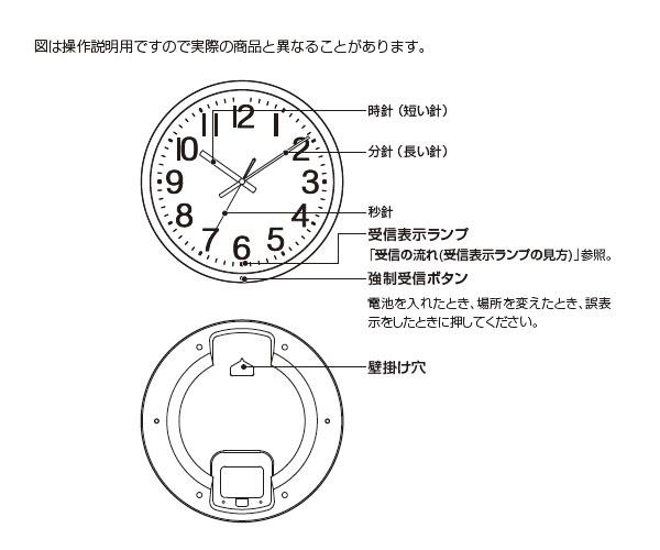 シチズン電波掛け時計パルウェーブM603B【4MY603-B19】 商品詳細