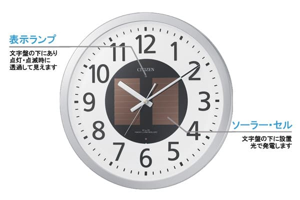 CITIZEN シチズン ソーラー電波掛け時計エコライフM815【4MY815-019】 商品詳細