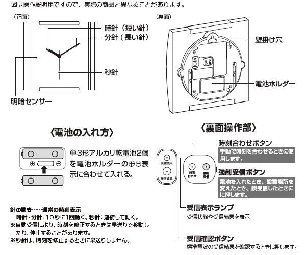 CITIZEN シチズン SIMPLE MODE 電波掛け時計 シンプルモ−ド 商品詳細