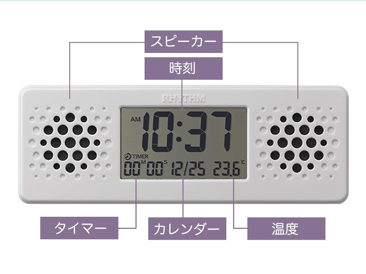 機能詳細 8RDA73RH03