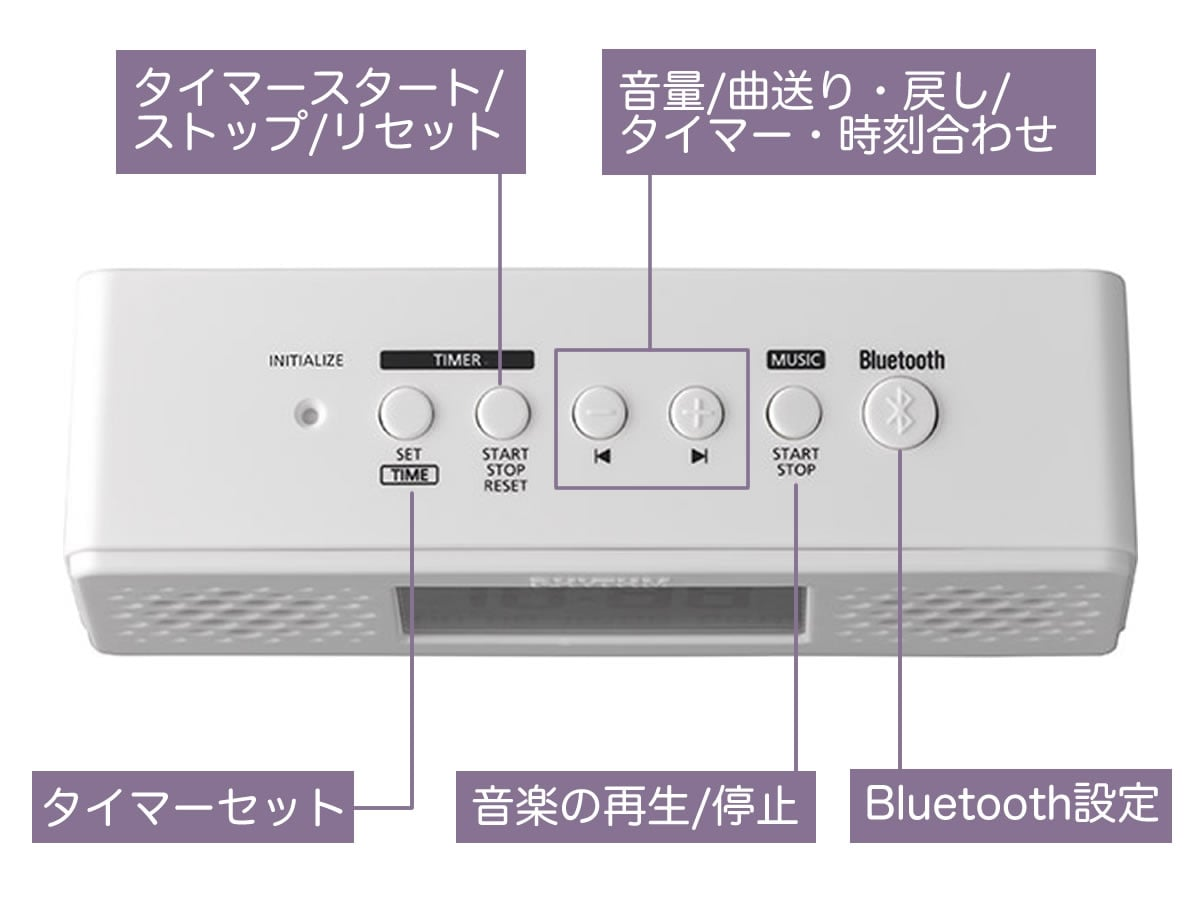 ボタン機能詳細 8RDA73RH03