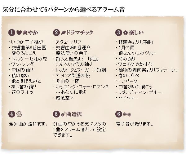 SEIKO/セイコー ディズニーキャラクター目覚まし時計 ミッキーフレンズ【FD464S】 収録曲