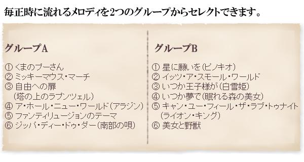 SEIKO セイコー ディズニーキャラクター電波からくり時計ミッキーマウス 【FW580W】 収録曲
