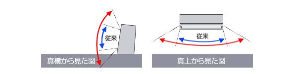 セイコー(SEIKO)温湿度表示デジタル電波クロック目覚まし時計/SQ771B 広視野角