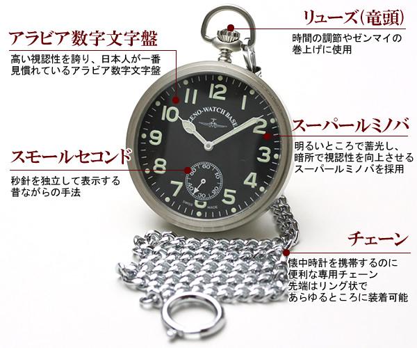 ZENO WATCH ゼノウォッチ 懐中時計 機能詳細
